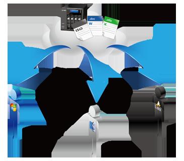 QNAP Features: File Sharing | QNAPWorks com