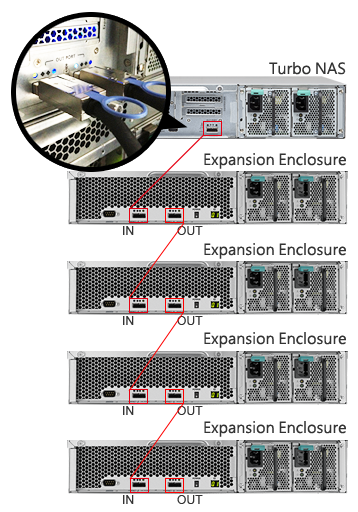 RAID Expansion Enclosures
