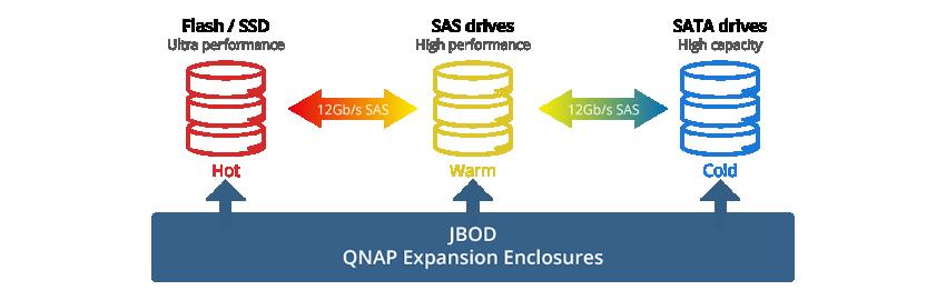 QNAP TDS-16489U | QNAPWorks com