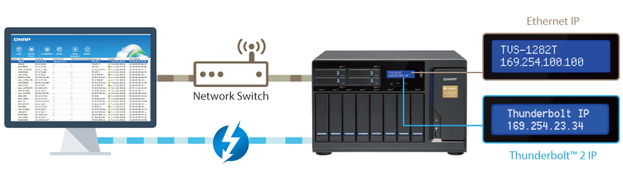 Thunderbolt/Ethernet NAS mode