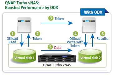 QNAP TVS-871 | QNAPWorks com