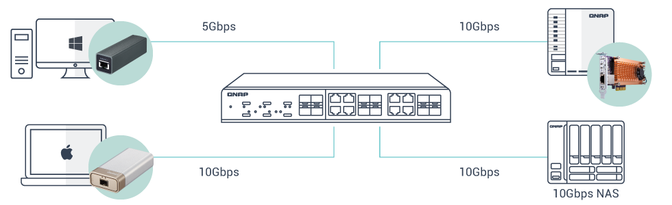 high-speed-network